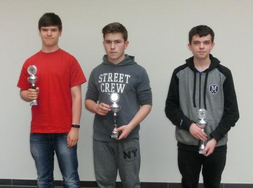 Pokale U16